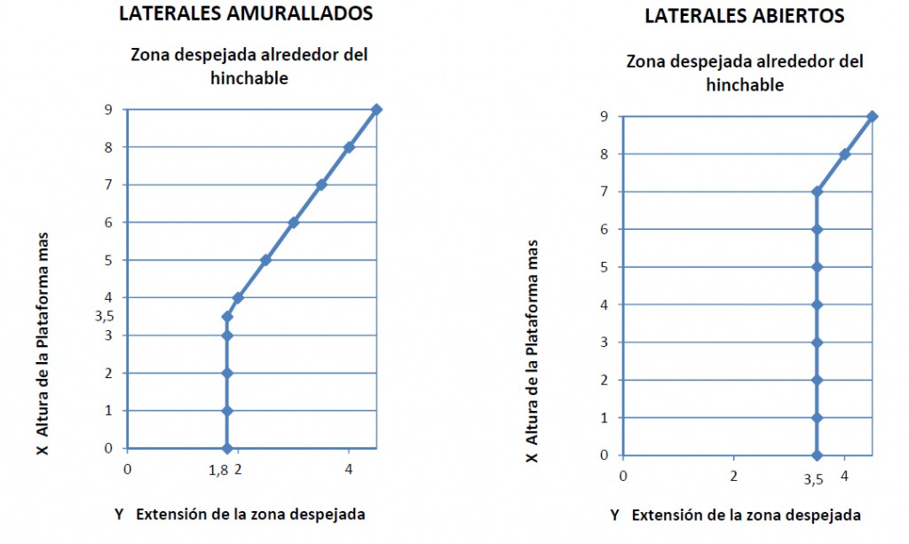 LATERALES